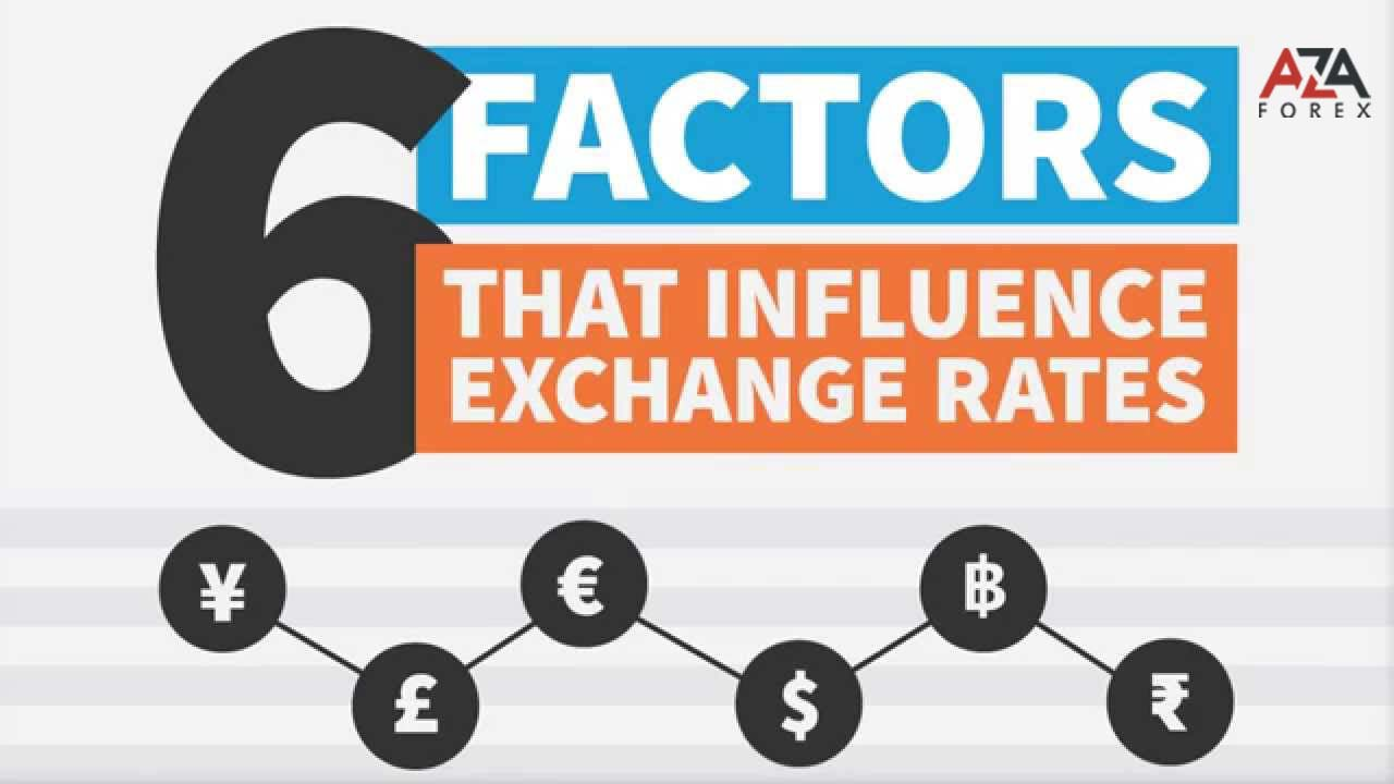 Factors that have a direct impact on exchange rates, need help understanding foreign exchange read the information below