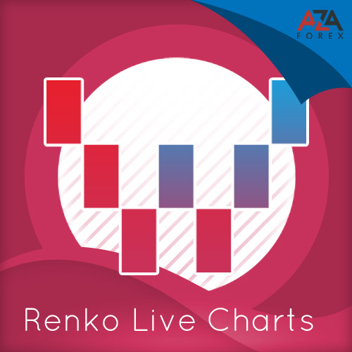 Main indicators of Renko graphs in the terminal, and leading strategies, boost your profits and shrink your risks in foreign exchange