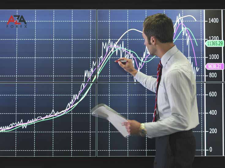 Teaching methods in the Forex market, avoid trading tragedy using these foreign exchange tips
