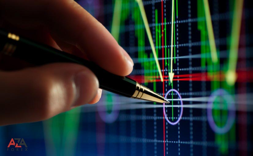 Postulates and methods of technical analysis on Forex, forex trading recommendations