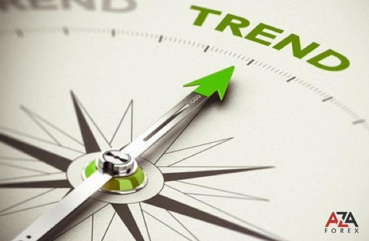 What is the trend and what it is by AzaForex, use these tips to help your forex rewards grow