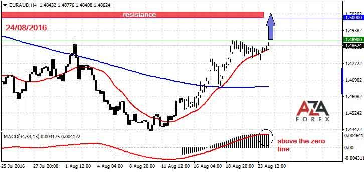 24 7 forex trading broker